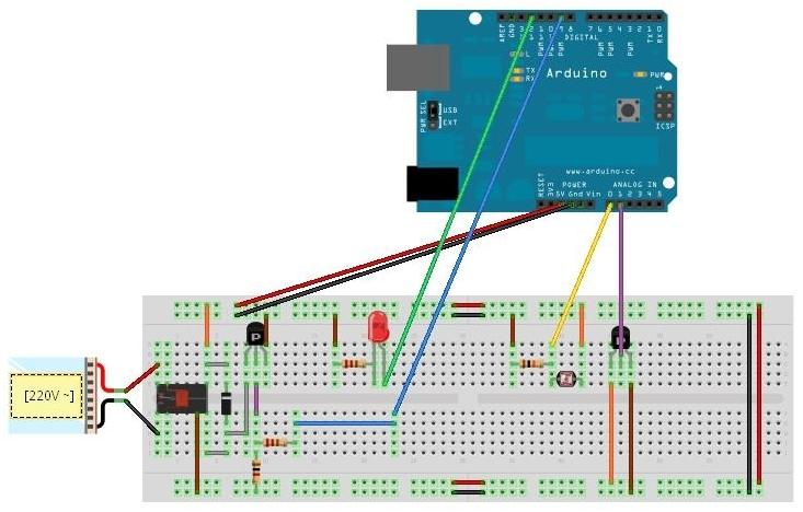Popolare Arduino con controllo remoto via HTTP | GianniFavilli.it WP65